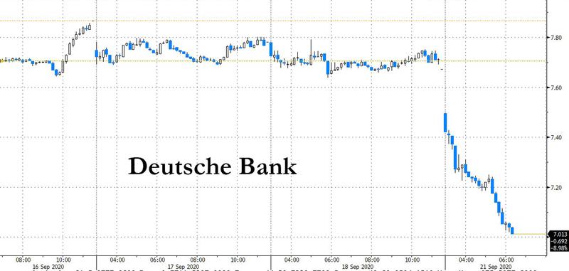 deutscshe - Worlds Biggest Banks Pour $2 Trillion of Dirty Money - FinCEN Leak