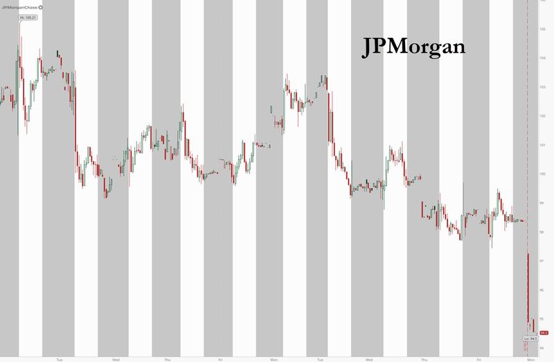 jpmorgan - Worlds Biggest Banks Pour $2 Trillion of Dirty Money - FinCEN Leak