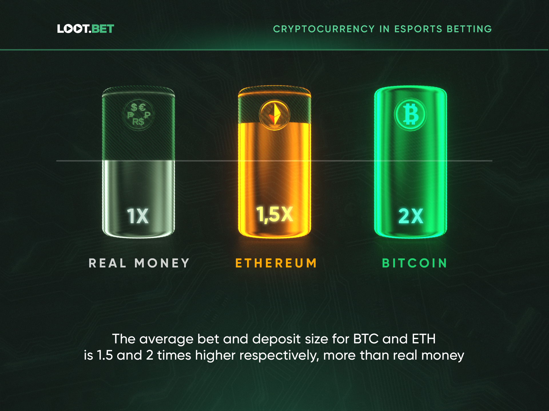 Crypto Esports Betting 2 - Research Reveals Cryptocurrency Owners to Be the Riskiest Esports Bettors