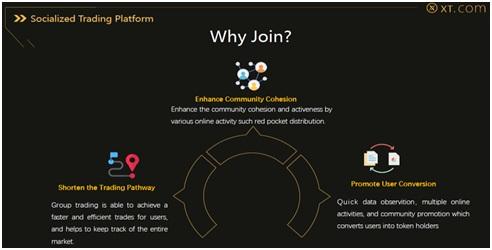 xt trading platform - Grand Opening of XT.COM's 3rd Anniversary Celebration – Metaverse Adventure